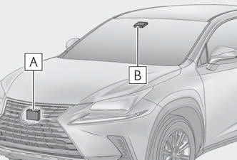 Lexus NX. Using the driving support systems