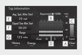 Lexus NX. Energy monitor/fuel consumption screen
